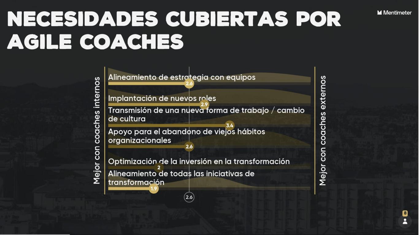 Necesidades cubiertas por Agile Coaches